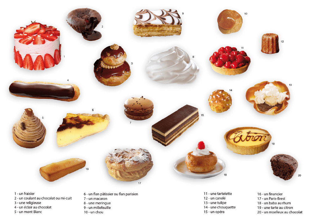 Types Cakes Pictures And Names