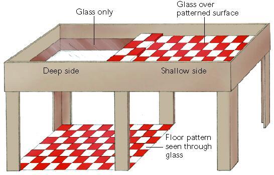 Depth Perception Using Experiment Pencils