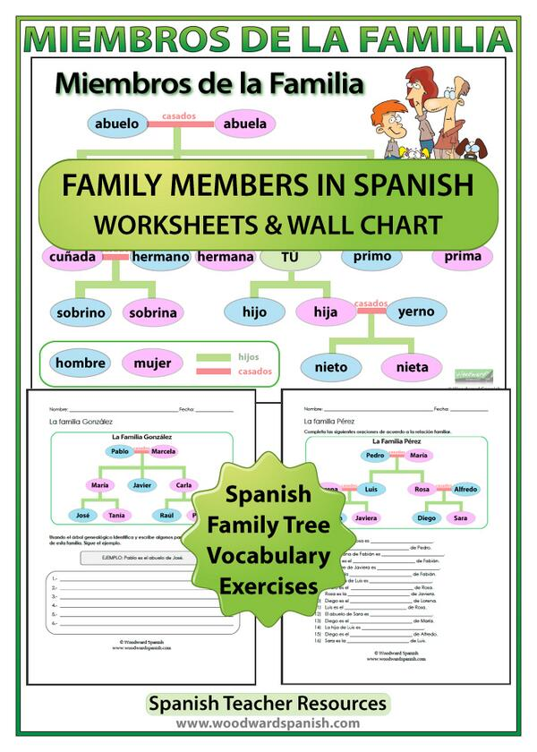 family trees in spanish - 600×840