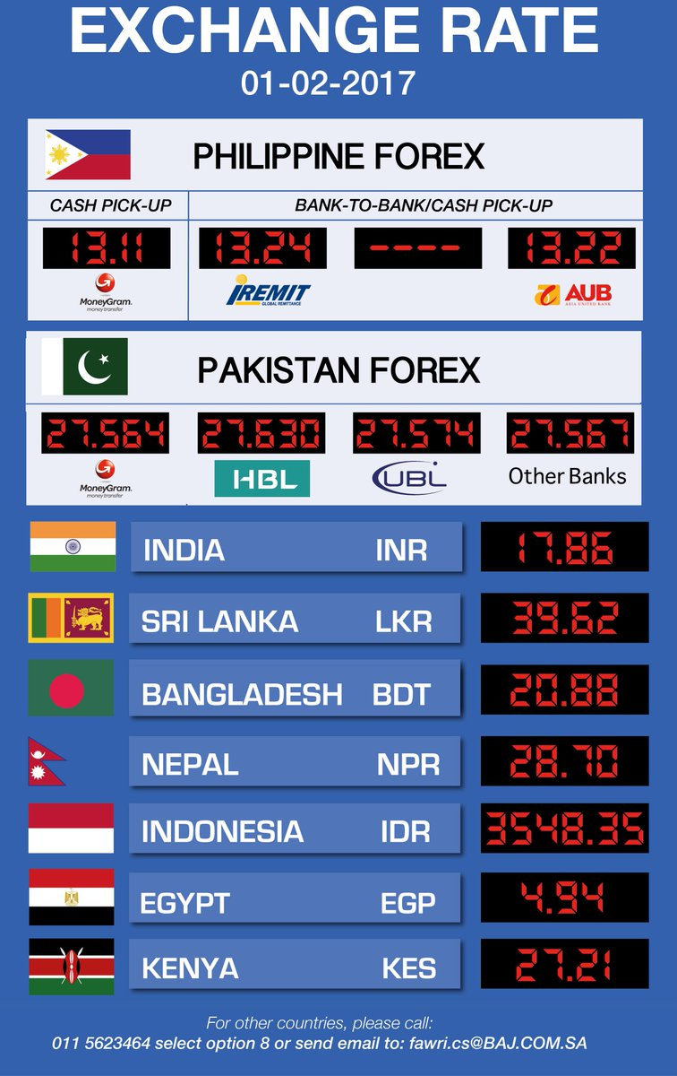 Calforex exchange rates today