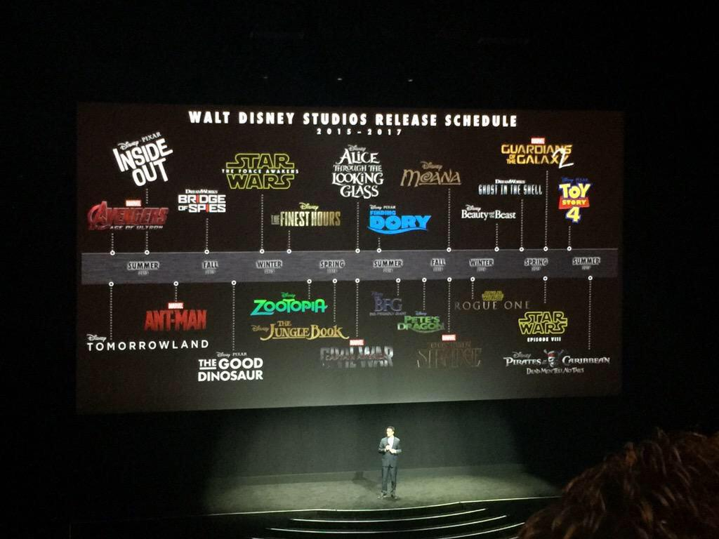 disney's upcoming movie releases - HD1024×768