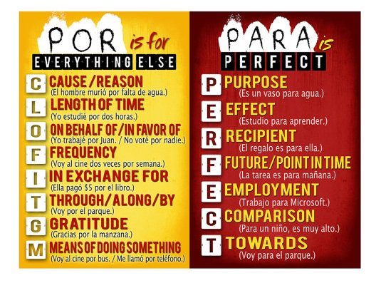 Decir Conjugation Imperfect