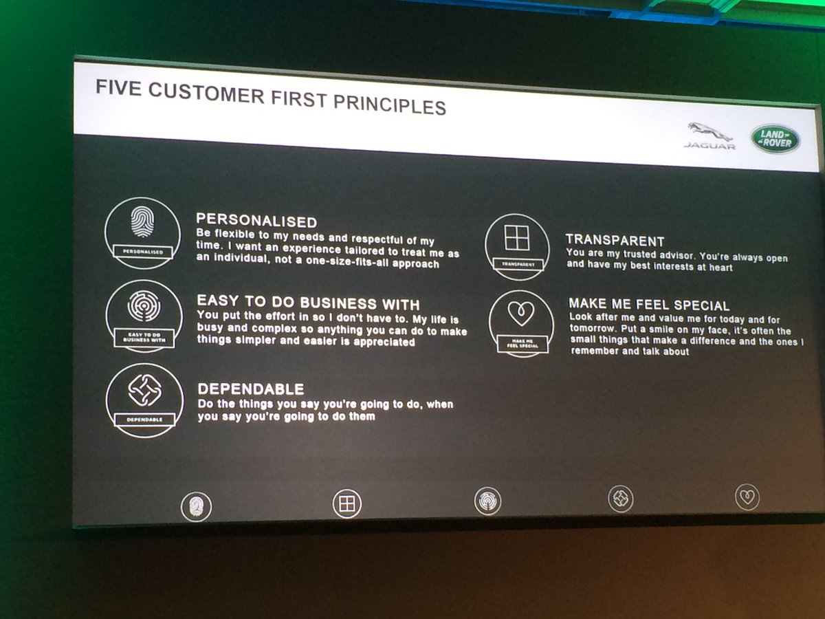 Customer First Principles
