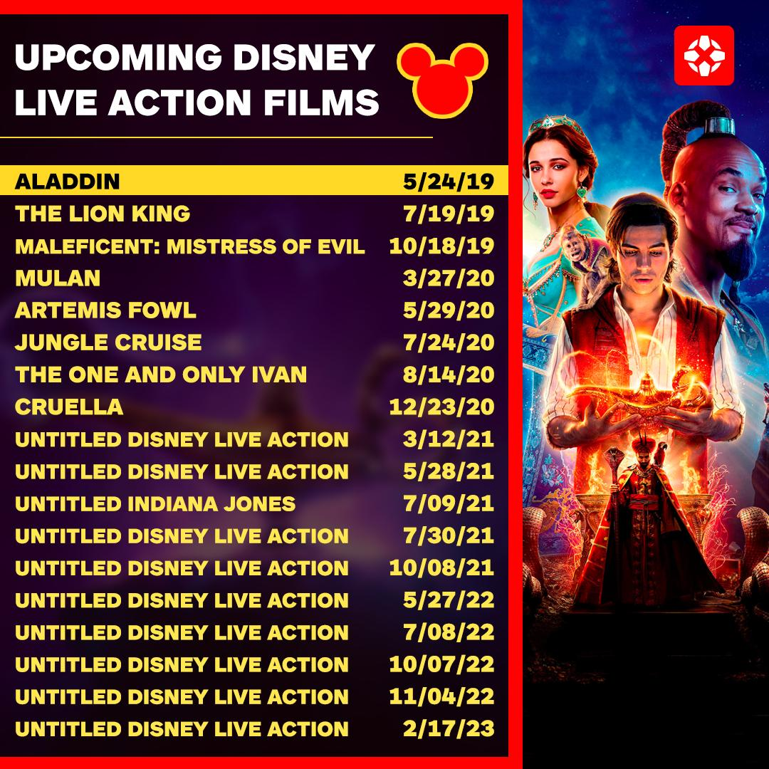 """IGN on Twitter: """"What do you think of Disney's upcoming ..."""