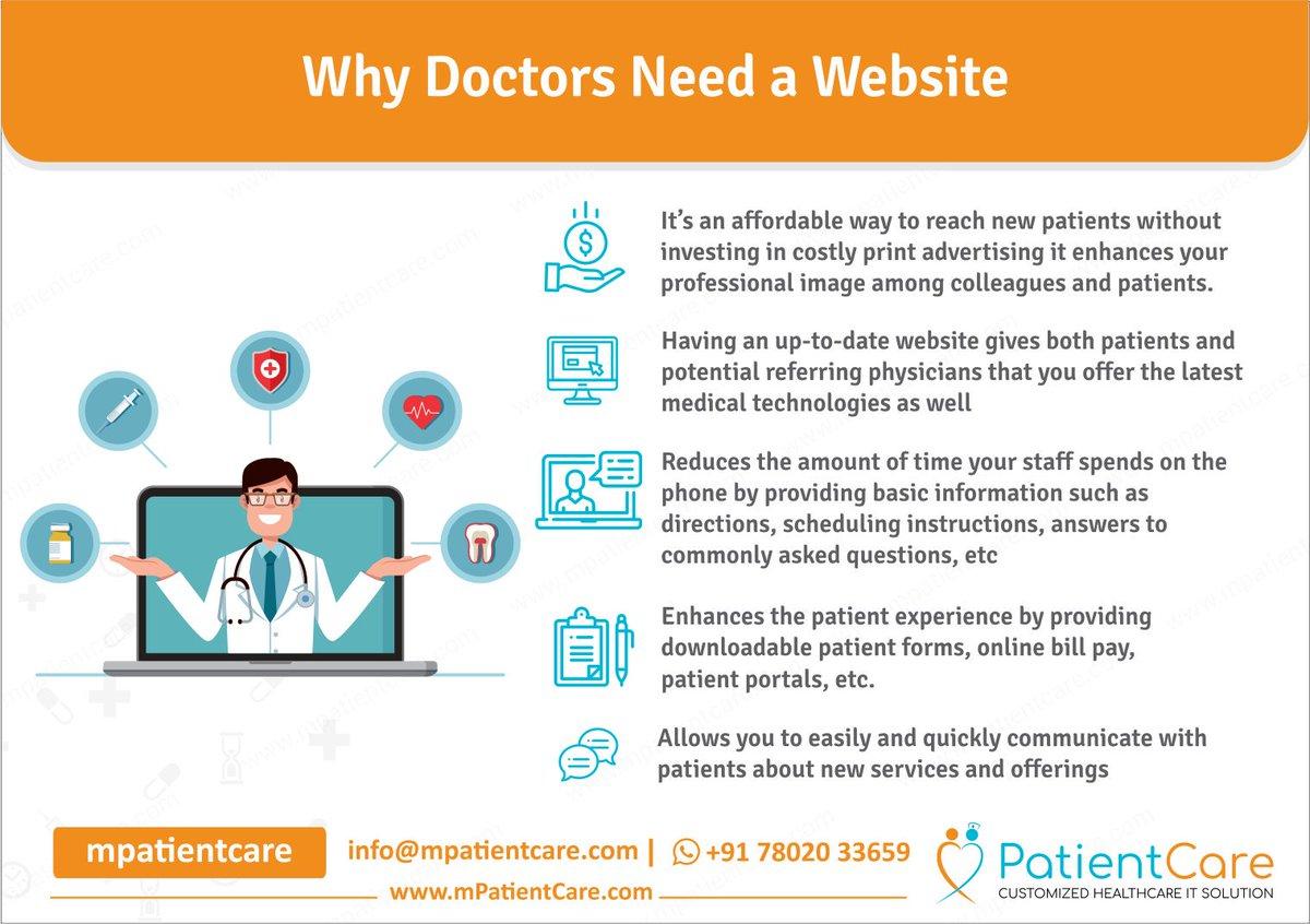 patient online portal - HD1200×846
