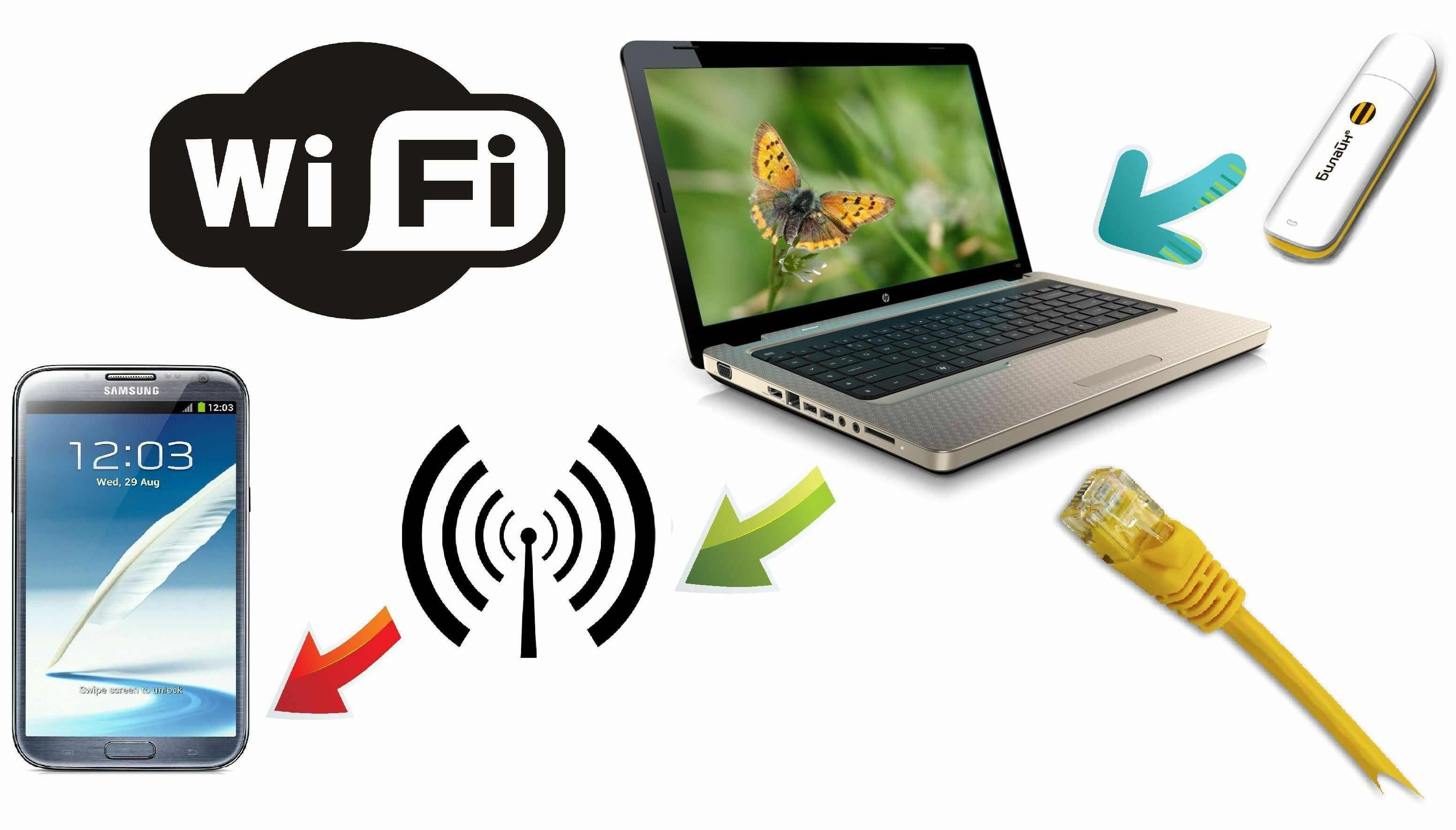 WiFi-ны ноутбуктан қалай таратуға болады