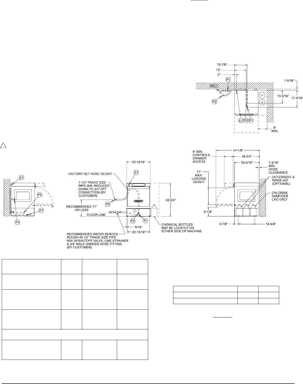 Diagram welding machine wiring pdf inspiring hobart welder old to page 10 of hobart dishwasher lxih ml 130017 user guide