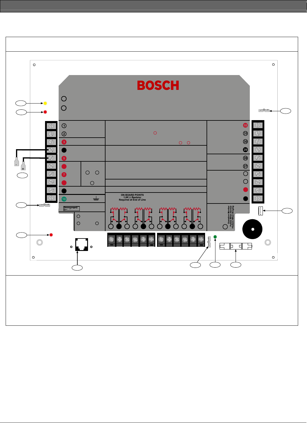 Bosch Security Alarm 862 Manual