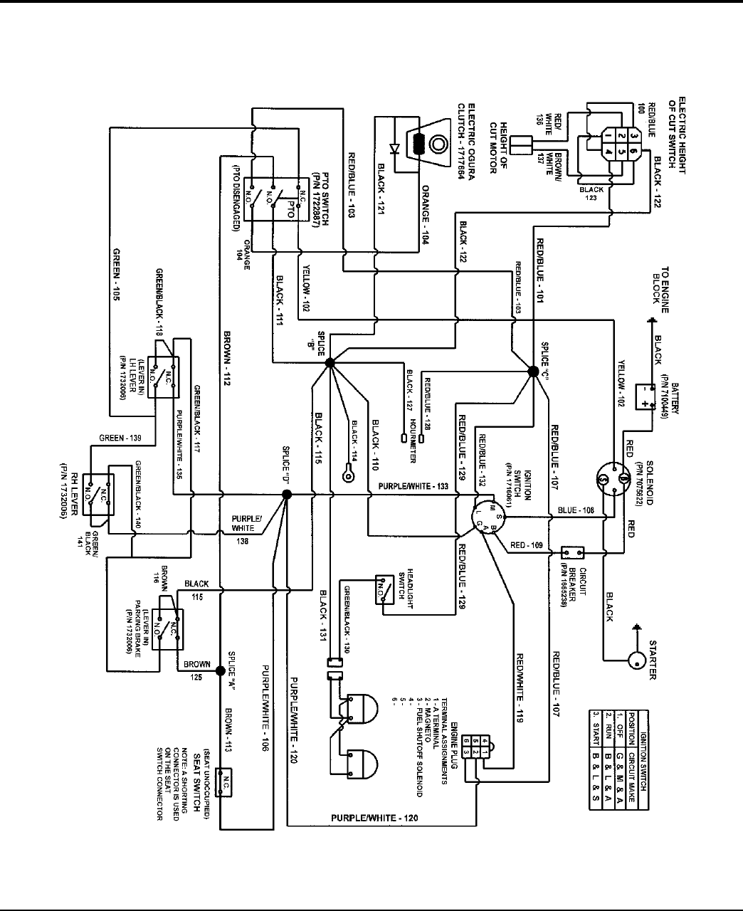 Page 32 of simplicity lawn mower 7800360 axion user guide simplicity regent wiring schematic simplicity 1693792