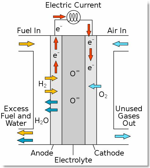 Chemical Equation For Phosphoric Acid