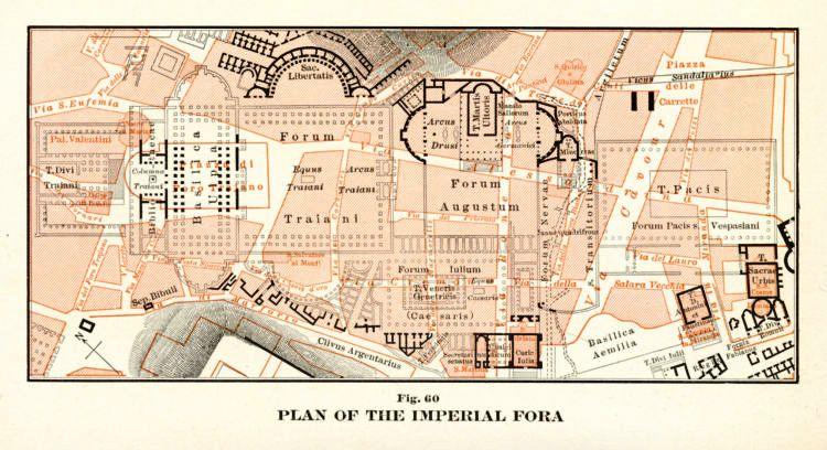 Forum Romanum: Architecture   Delving into History ...