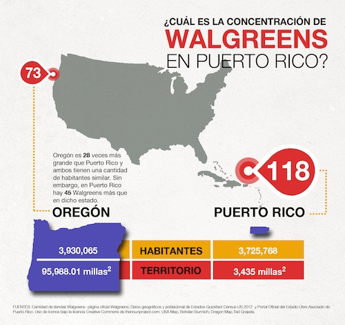 Farmacias Cvs Puerto Rico