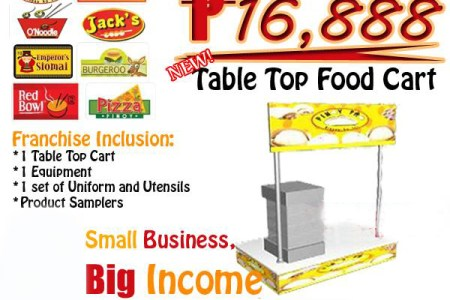 small food business ideas philippines full hd maps locations