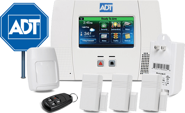 Store Equipment Home Security