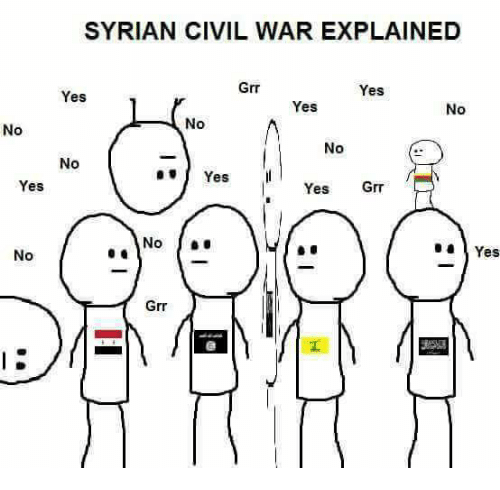 Search syria war Memes on me.me
