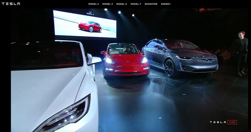 The 2020 Tesla Model Y Represents A Turning Point For The