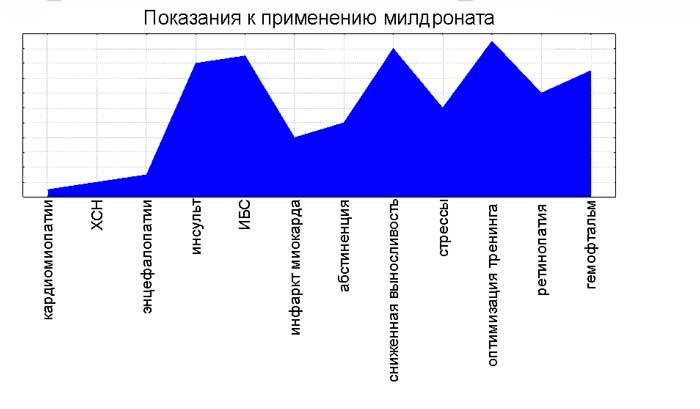 https: //www.umj.com.ua/article/2402/vyokie-dozy-sermisiona-novyj-podxod-k-kleineniyu-bolnyx-s-cerebrov ...