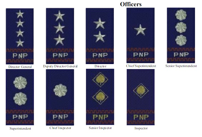 Army Symbols And Navy