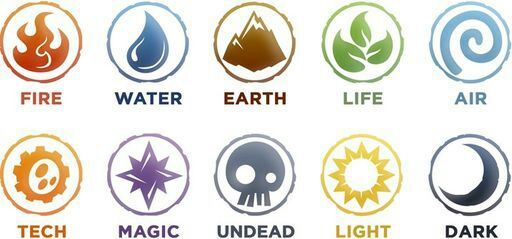 Fire Elements Light Water Earth Wind 6 Dark