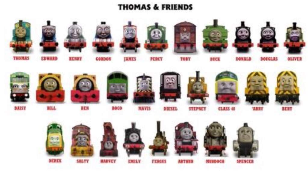 Emily Arthur Edward Rosie Henry Thomas Percy Gordon Duck Fergus James Toby