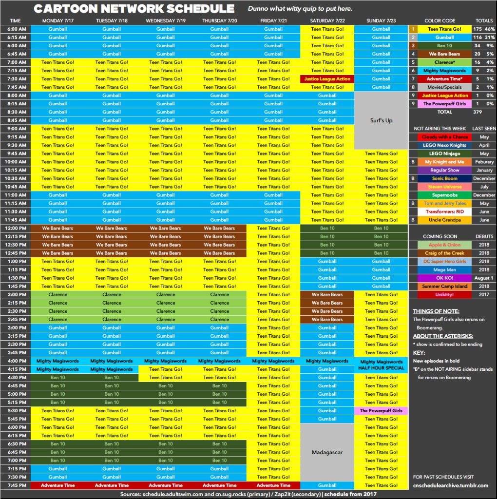 July 2017 Schedule Cartoon Network