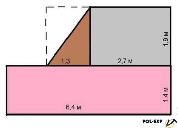 Cálculo del área de la habitación en la forma incorrecta.