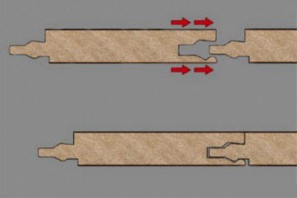 """Για τη σύνδεση ελασματοποιημένων σανίδων με τύπο κλειδώματος """"LOCK"""" απαιτεί μια εφαρμογή έκπτωσης κρούσης"""