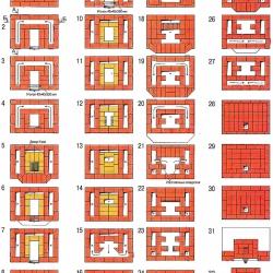 Ziegelofen für Zuhause (115 Fotos): Anleitung zur Installation mit eigenen Händen, Herdzeichnungen