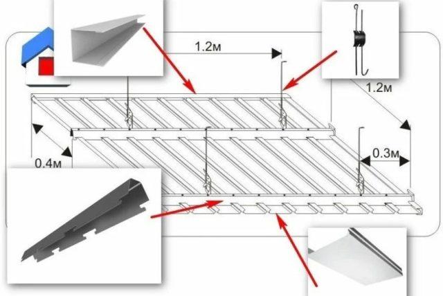 Схема подвесного реечного потолка