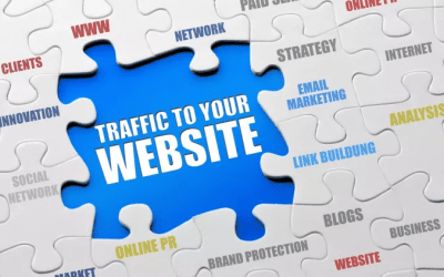 Are you sure more website traffic is right for your business?