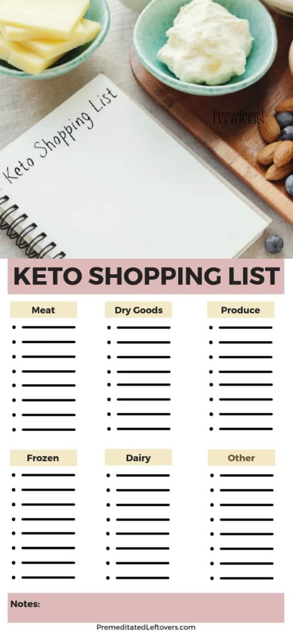 Printable Keto Diet Grocery List