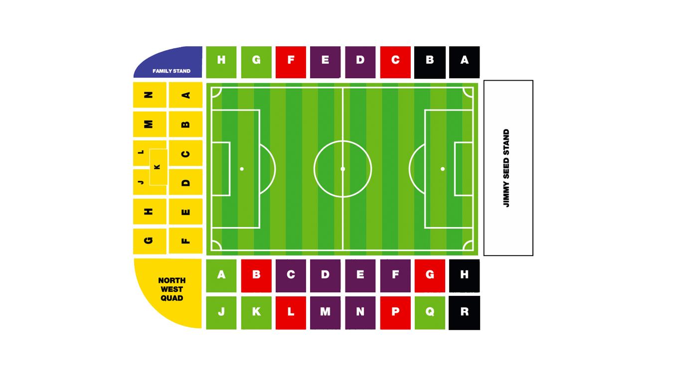 Bank Barclays Premier League