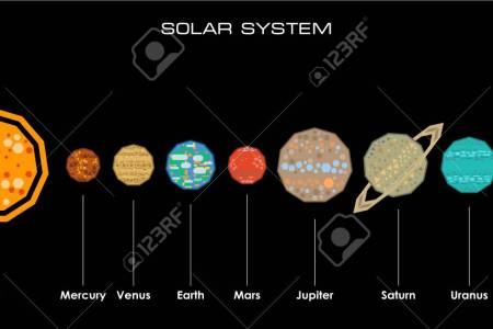 Our solar system diagram 4k pictures 4k pictures full hq wallpaper pretty good solar system diagram showing the kuiper belt and the pretty good solar system diagram showing the kuiper belt and the contrast of pluto s orbit ccuart Image collections