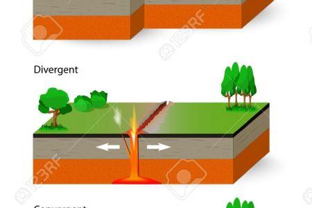 Divergent Plate Boundaries Illustration 4k Pictures 4k Pictures
