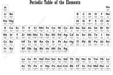 Periodic table with atomic number 4k pictures 4k pictures full periodic table atomic number and names fresh periodic table with periodic table atomic number and names fresh periodic table with atomic numbers and name urtaz Images