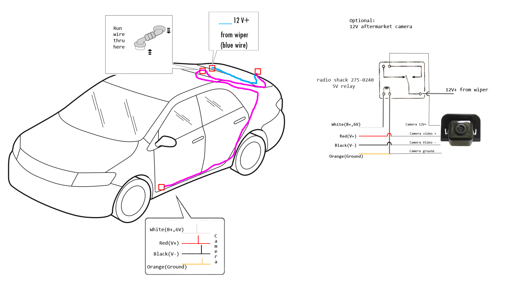 rear view camera wiring instructions