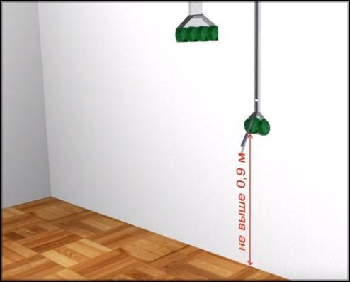 Рекомендуемая высота размещений евророзетки на стене