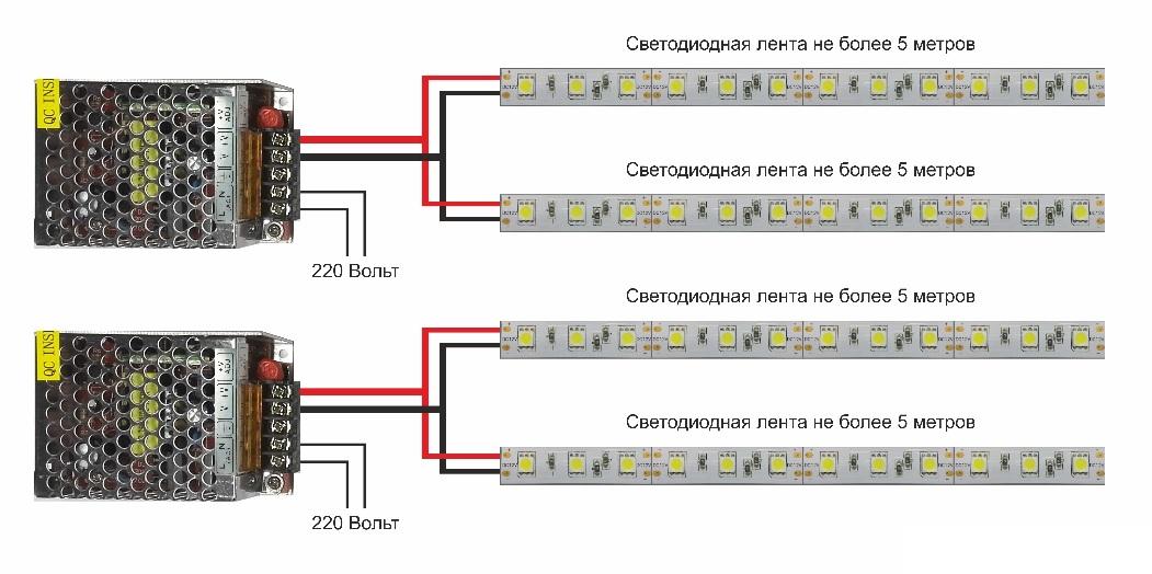 ansluta LED-remsan 220V när den är klar