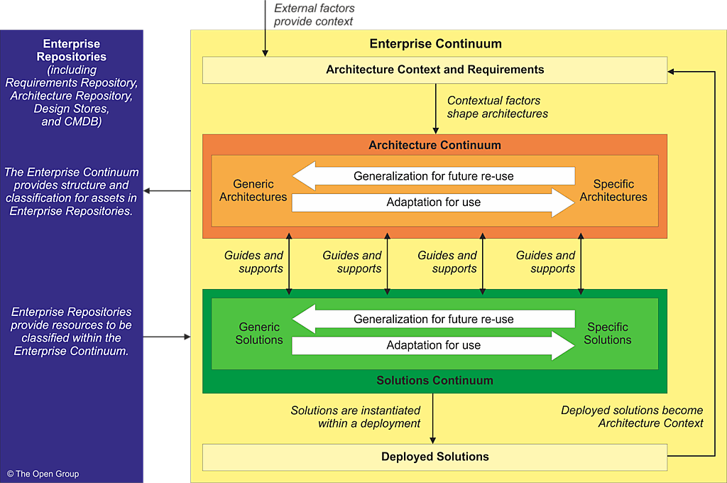 Security Web Consideration