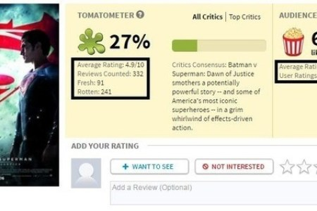how do rotten tomatoes ratings work 4k pictures 4k pictures
