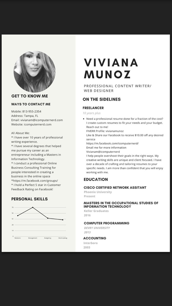 What Do Recruiters Think Of Using Canva Cv Templates Quora