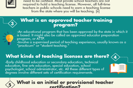 teaching without certification » Free Professional Resume ...