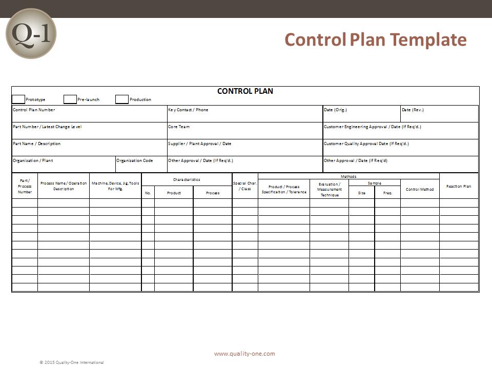 quality assurance check sheet template