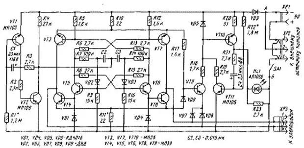 Адамс сұлулық генераторы