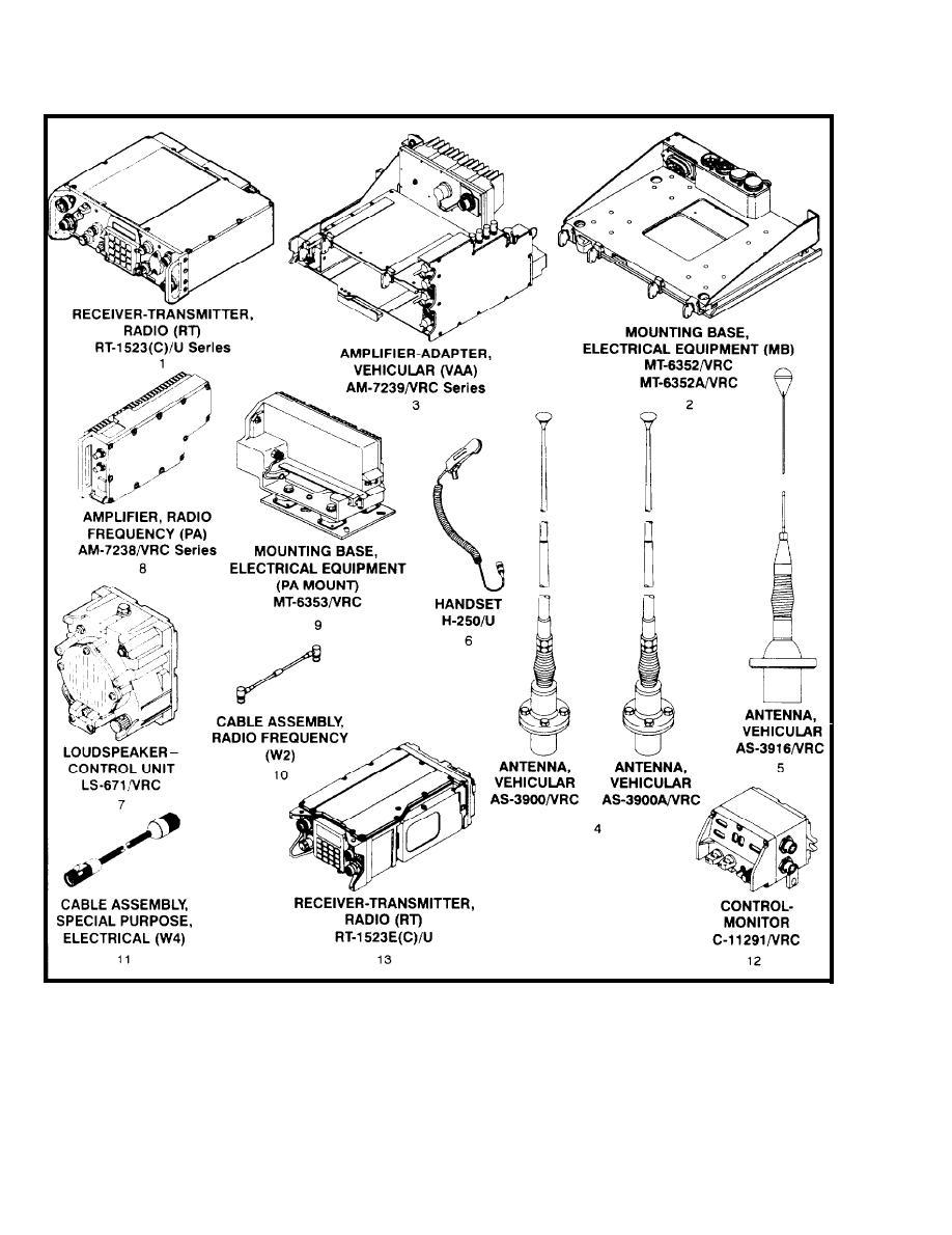Sincgars Radio Components