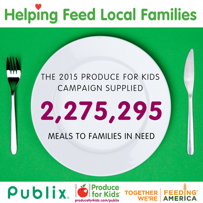Produce for kids 2016