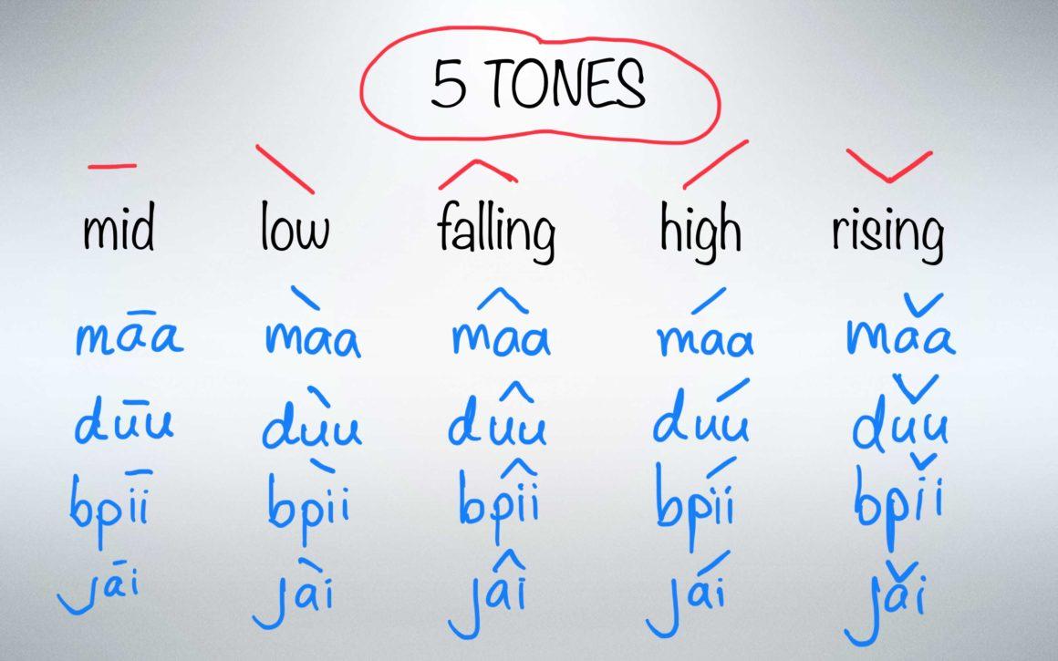 Língua Tailandesa: As línguas mais difíceis do mundo