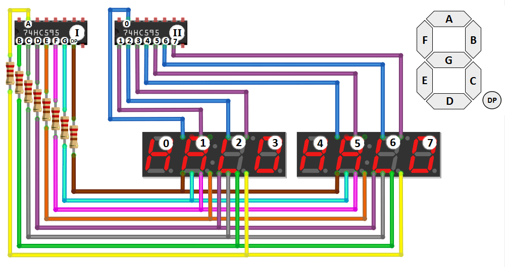 Led Display Board Circuit