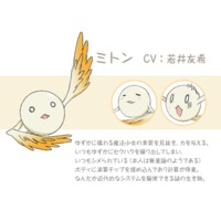 Anime Characters Database