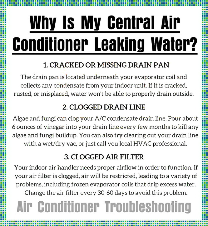 Home Air Conditioning Water Leak